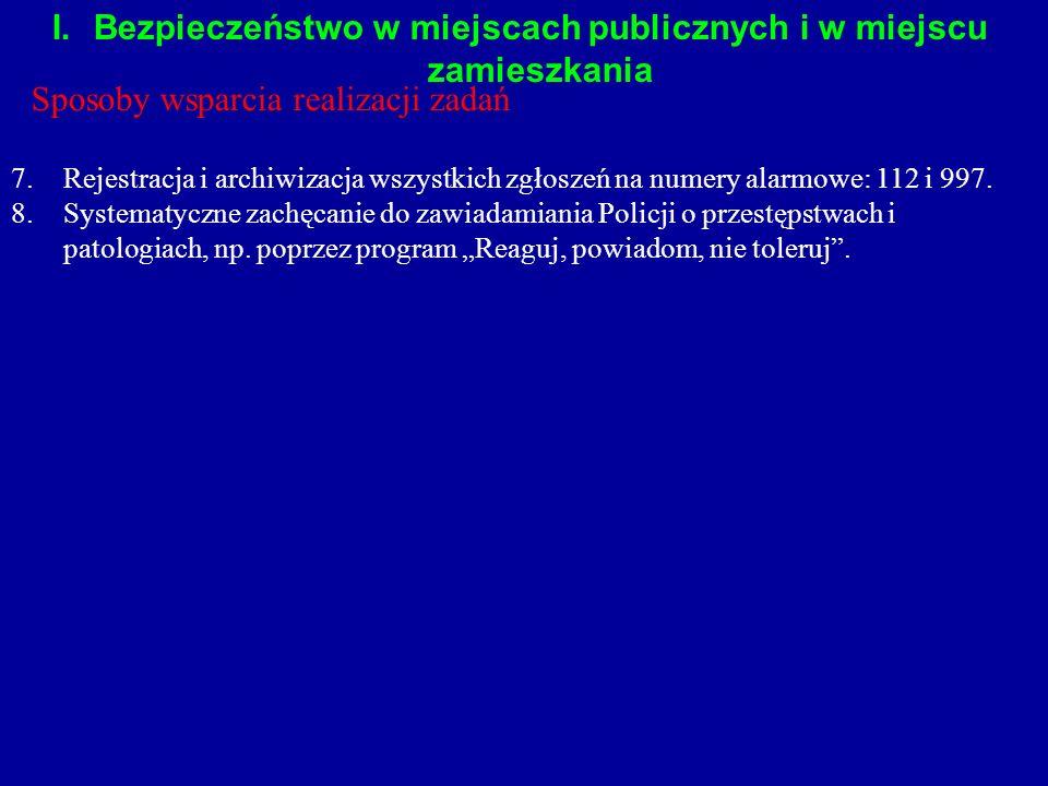 I.Bezpieczeństwo w miejscach publicznych i w miejscu zamieszkania Sposoby wsparcia realizacji zadań 7.Rejestracja i archiwizacja wszystkich zgłoszeń n