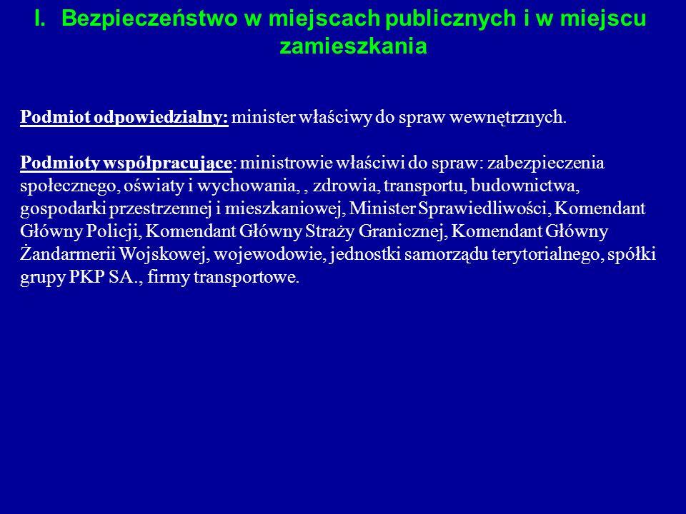 I.Bezpieczeństwo w miejscach publicznych i w miejscu zamieszkania Podmiot odpowiedzialny: minister właściwy do spraw wewnętrznych. Podmioty współpracu