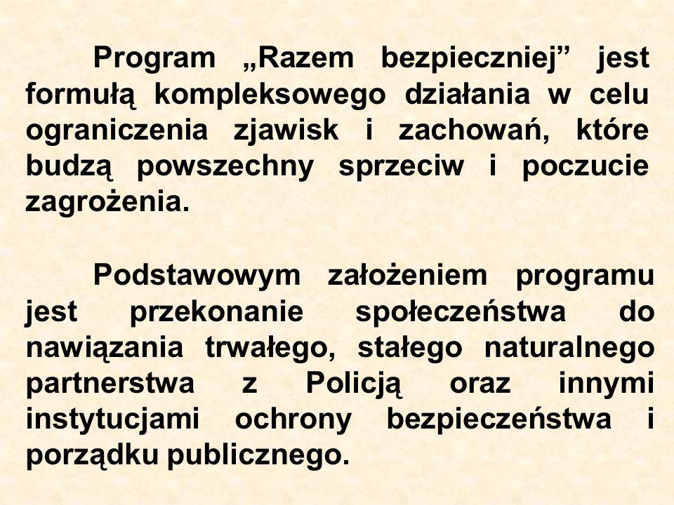 Program Razem bezpieczniej łączy działania Policji, administracji rządowej i samorządowej oraz partnerów społecznych zainteresowanych poprawą bezpieczeństwa i porządku publicznego.