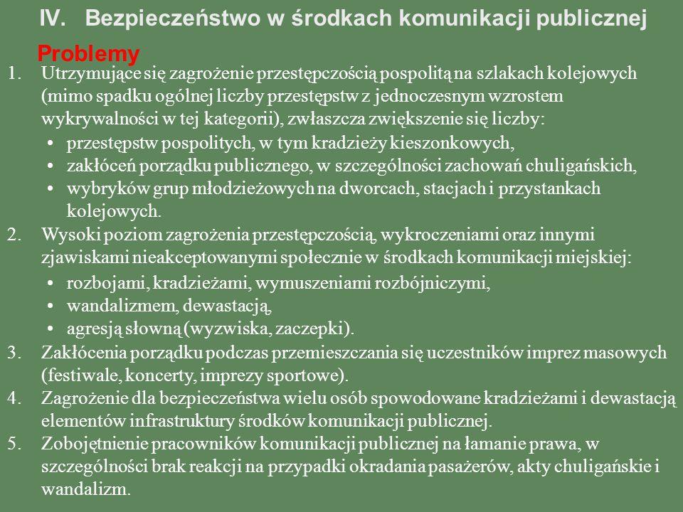 IV.Bezpieczeństwo w środkach komunikacji publicznej Problemy 1.Utrzymujące się zagrożenie przestępczością pospolitą na szlakach kolejowych (mimo spadk