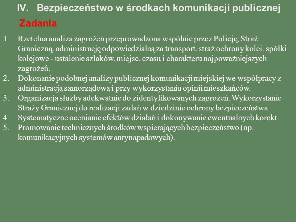 IV.Bezpieczeństwo w środkach komunikacji publicznej Zadania 1.Rzetelna analiza zagrożeń przeprowadzona wspólnie przez Policję, Straż Graniczną, admini