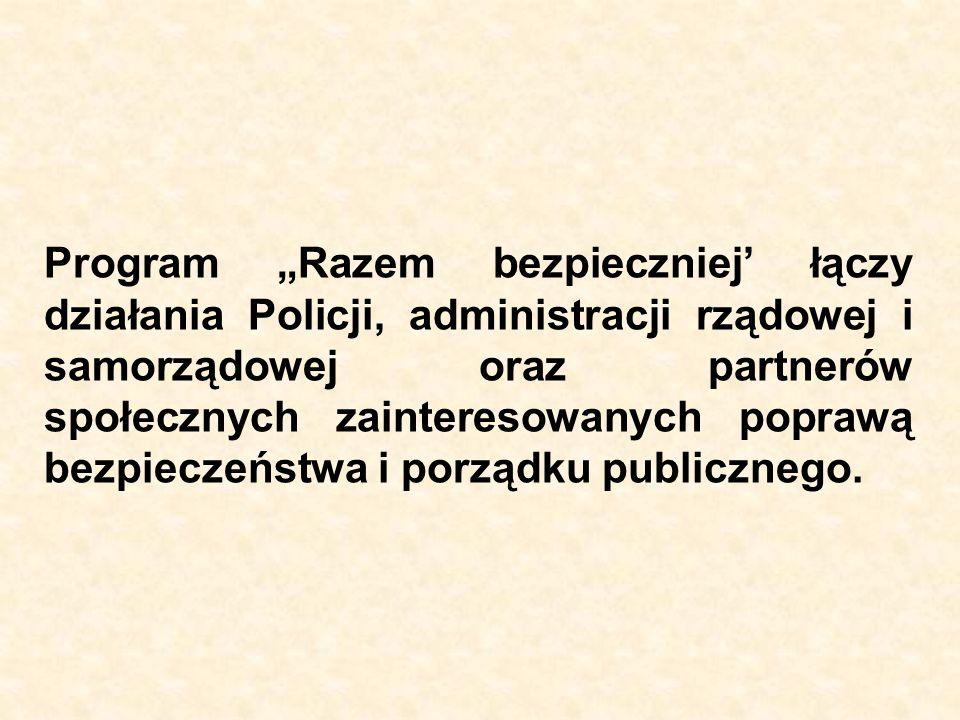 Zestaw zadań wspierających realizację głównych zadań programu (wg załącznika nr 1 do Programu) Komendant Główny Policji: Przedłoży ministrowi właściwemu do spraw wewnętrznych: 3)analizę zagrożeń w komunikacji publicznej przeprowadzoną we współpracy ze Strażą Graniczną, administracją odpowiedzialną za transport, strażą ochrony kolei, spółkami kolejowymi - ustalenie szlaków, miejsc, czasu i charakteru najpoważniejszych zagrożeń, w terminie trzech miesięcy od przyjęcia programu przez Radę Ministrów, 4)zasadnicze wnioski z analizy zagrożeń w publicznej komunikacji miejskiej przeprowadzone we współpracy z administracją samorządową i przy wykorzystaniu opinii mieszkańców, przez komendantów: wojewódzkich, stołecznego, miejskich i powiatowych, w terminie trzech miesięcy od przyjęcia programu przez Radę Ministrów.