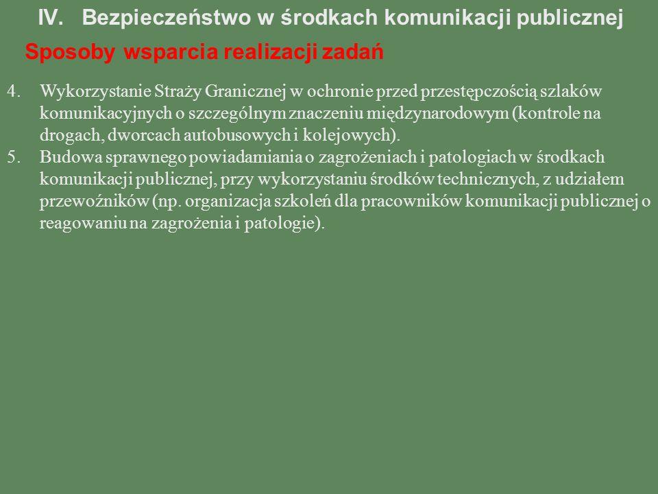 IV.Bezpieczeństwo w środkach komunikacji publicznej Sposoby wsparcia realizacji zadań 4.Wykorzystanie Straży Granicznej w ochronie przed przestępczośc