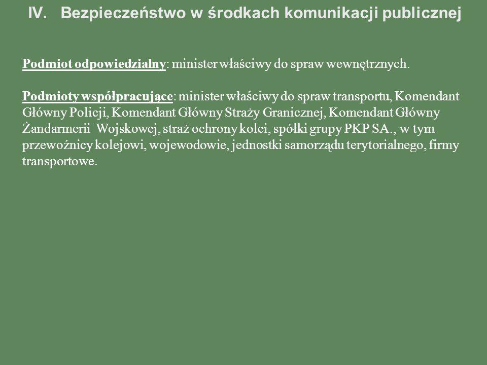 IV.Bezpieczeństwo w środkach komunikacji publicznej Podmiot odpowiedzialny: minister właściwy do spraw wewnętrznych. Podmioty współpracujące: minister