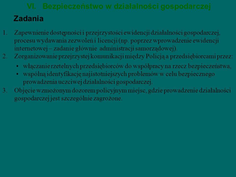 VI.Bezpieczeństwo w działalności gospodarczej Zadania 1.Zapewnienie dostępności i przejrzystości ewidencji działalności gospodarczej, procesu wydawani
