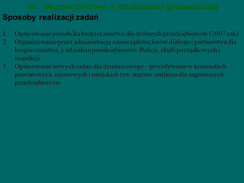 VI.Bezpieczeństwo w działalności gospodarczej 1.Opracowanie poradnika bezpieczeństwa dla drobnych przedsiębiorców (2007 rok). 2.Organizowanie przez ad