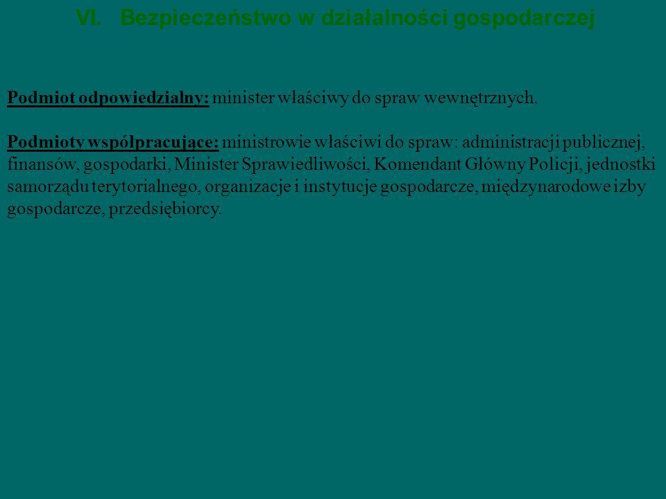 VI.Bezpieczeństwo w działalności gospodarczej Podmiot odpowiedzialny: minister właściwy do spraw wewnętrznych. Podmioty współpracujące: ministrowie wł