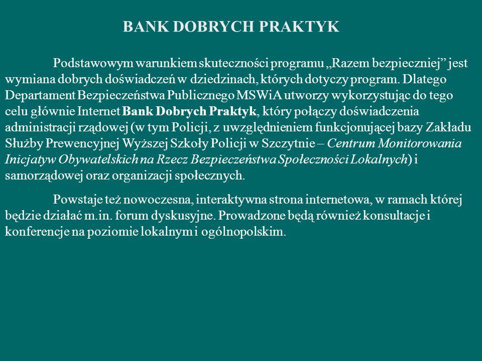 BANK DOBRYCH PRAKTYK Podstawowym warunkiem skuteczności programu Razem bezpieczniej jest wymiana dobrych doświadczeń w dziedzinach, których dotyczy pr