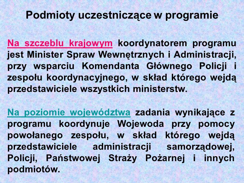 Podmioty uczestniczące w programie Na poziomie województwa zadania wynikające z programu koordynuje Wojewoda przy pomocy powołanego zespołu, w skład k
