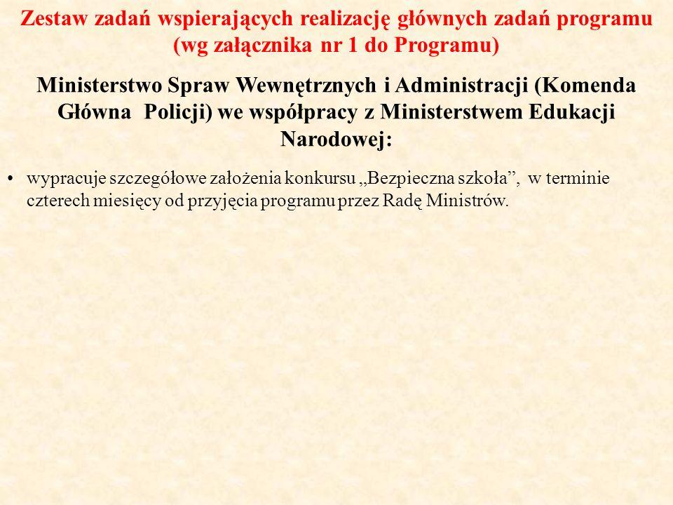 Zestaw zadań wspierających realizację głównych zadań programu (wg załącznika nr 1 do Programu) Ministerstwo Spraw Wewnętrznych i Administracji (Komend