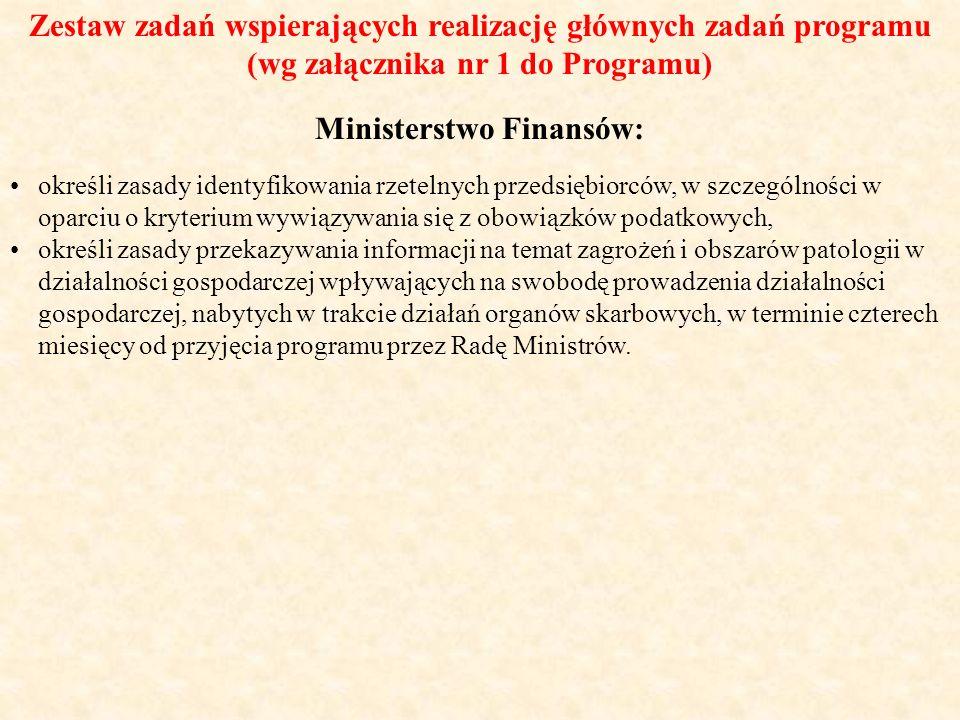 Zestaw zadań wspierających realizację głównych zadań programu (wg załącznika nr 1 do Programu) Ministerstwo Finansów: określi zasady identyfikowania r