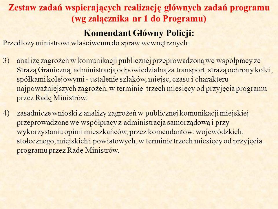 Zestaw zadań wspierających realizację głównych zadań programu (wg załącznika nr 1 do Programu) Komendant Główny Policji: Przedłoży ministrowi właściwe