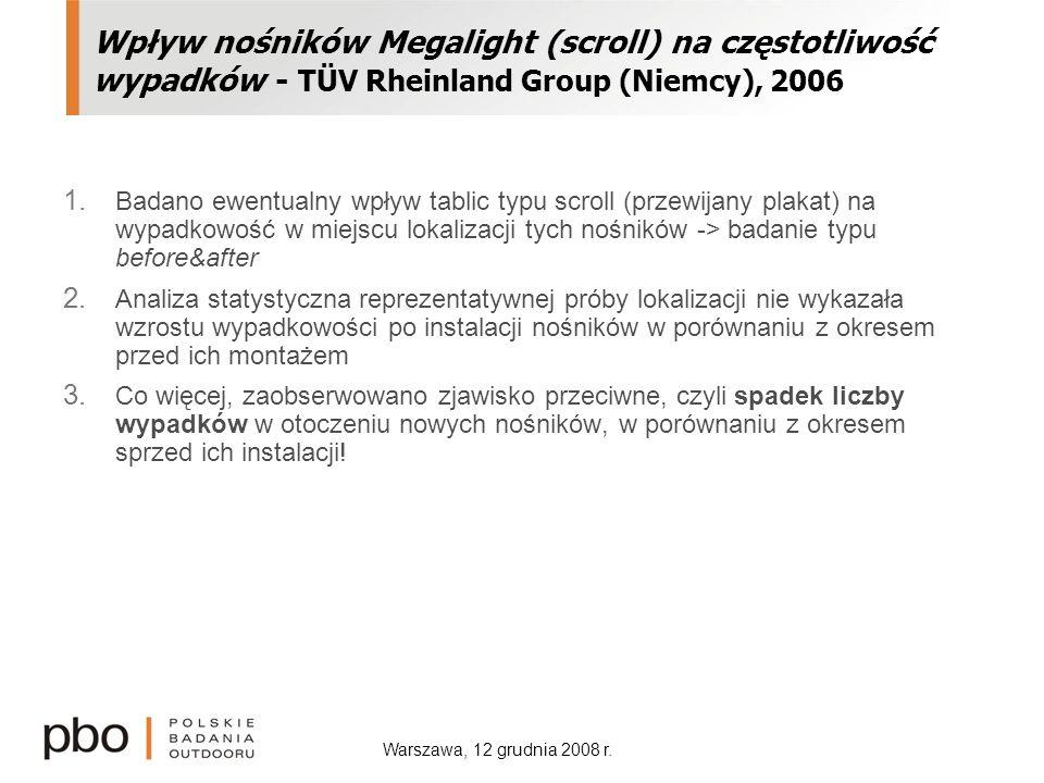 Warszawa, 12 grudnia 2008 r. Wpływ nośników Megalight (scroll) na częstotliwość wypadków - TÜV Rheinland Group (Niemcy), 2006 1. Badano ewentualny wpł