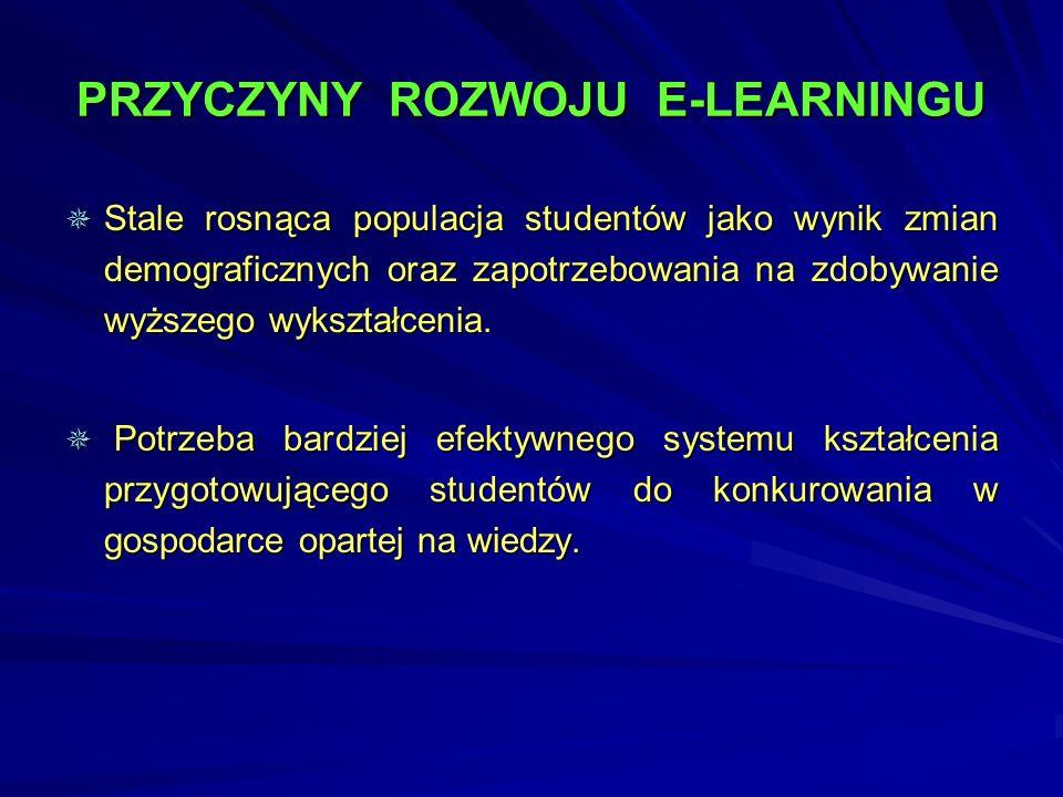 Modele nauczania na odległość. Nauczanie synchroniczne Nauczanie asynchroniczne