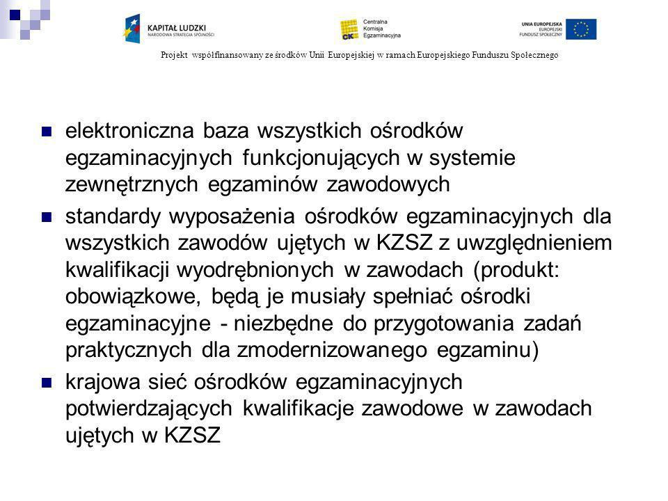 Projekt współfinansowany ze środków Unii Europejskiej w ramach Europejskiego Funduszu Społecznego elektroniczna baza wszystkich ośrodków egzaminacyjnych funkcjonujących w systemie zewnętrznych egzaminów zawodowych standardy wyposażenia ośrodków egzaminacyjnych dla wszystkich zawodów ujętych w KZSZ z uwzględnieniem kwalifikacji wyodrębnionych w zawodach (produkt: obowiązkowe, będą je musiały spełniać ośrodki egzaminacyjne - niezbędne do przygotowania zadań praktycznych dla zmodernizowanego egzaminu) krajowa sieć ośrodków egzaminacyjnych potwierdzających kwalifikacje zawodowe w zawodach ujętych w KZSZ