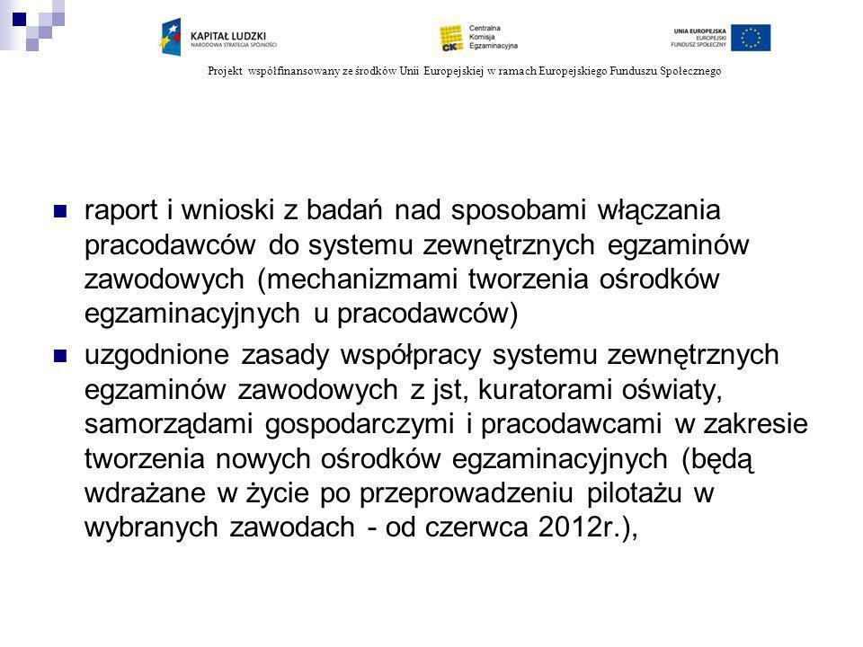 Projekt współfinansowany ze środków Unii Europejskiej w ramach Europejskiego Funduszu Społecznego raport i wnioski z badań nad sposobami włączania pra