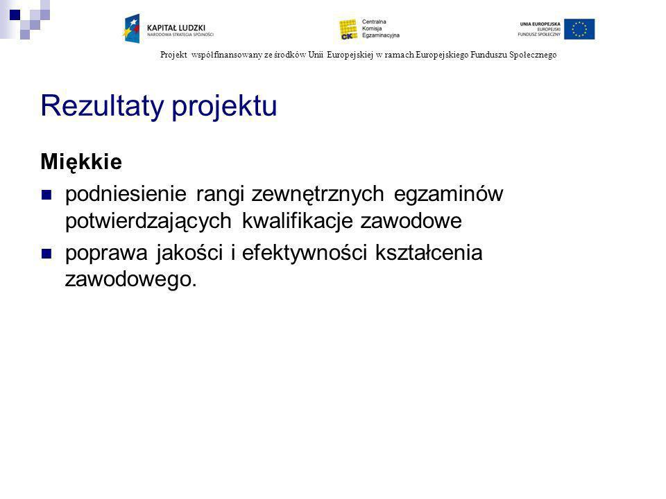 Projekt współfinansowany ze środków Unii Europejskiej w ramach Europejskiego Funduszu Społecznego Rezultaty projektu Miękkie podniesienie rangi zewnęt