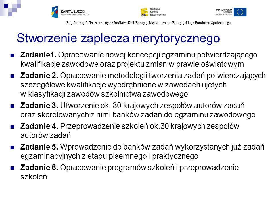 Projekt współfinansowany ze środków Unii Europejskiej w ramach Europejskiego Funduszu Społecznego Stworzenie zaplecza merytorycznego Zadanie1. Opracow