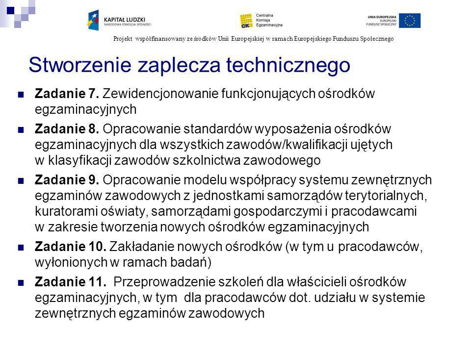 Projekt współfinansowany ze środków Unii Europejskiej w ramach Europejskiego Funduszu Społecznego Stworzenie zaplecza technicznego Zadanie 7.