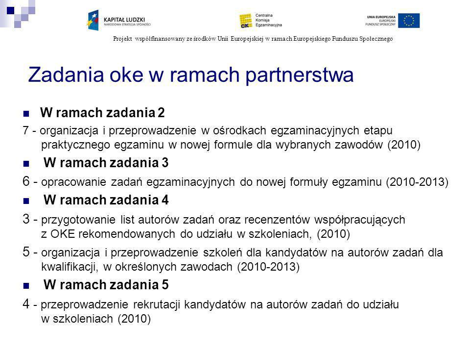 Projekt współfinansowany ze środków Unii Europejskiej w ramach Europejskiego Funduszu Społecznego Zadania oke w ramach partnerstwa W ramach zadania 2