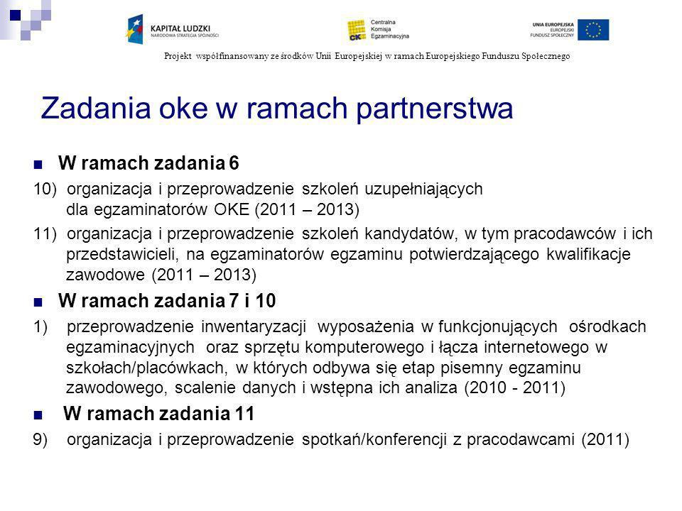 Projekt współfinansowany ze środków Unii Europejskiej w ramach Europejskiego Funduszu Społecznego Zadania oke w ramach partnerstwa W ramach zadania 6 10) organizacja i przeprowadzenie szkoleń uzupełniających dla egzaminatorów OKE (2011 – 2013) 11) organizacja i przeprowadzenie szkoleń kandydatów, w tym pracodawców i ich przedstawicieli, na egzaminatorów egzaminu potwierdzającego kwalifikacje zawodowe (2011 – 2013) W ramach zadania 7 i 10 1) przeprowadzenie inwentaryzacji wyposażenia w funkcjonujących ośrodkach egzaminacyjnych oraz sprzętu komputerowego i łącza internetowego w szkołach/placówkach, w których odbywa się etap pisemny egzaminu zawodowego, scalenie danych i wstępna ich analiza (2010 - 2011) W ramach zadania 11 9) organizacja i przeprowadzenie spotkań/konferencji z pracodawcami (2011)