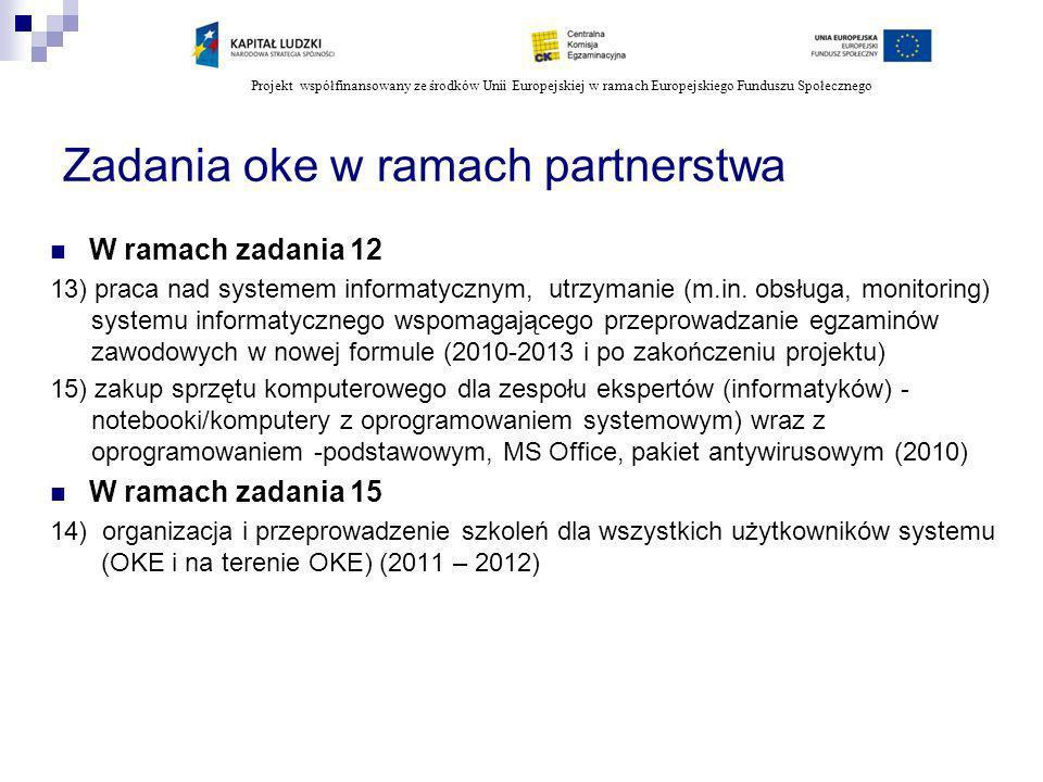 Projekt współfinansowany ze środków Unii Europejskiej w ramach Europejskiego Funduszu Społecznego Zadania oke w ramach partnerstwa W ramach zadania 12