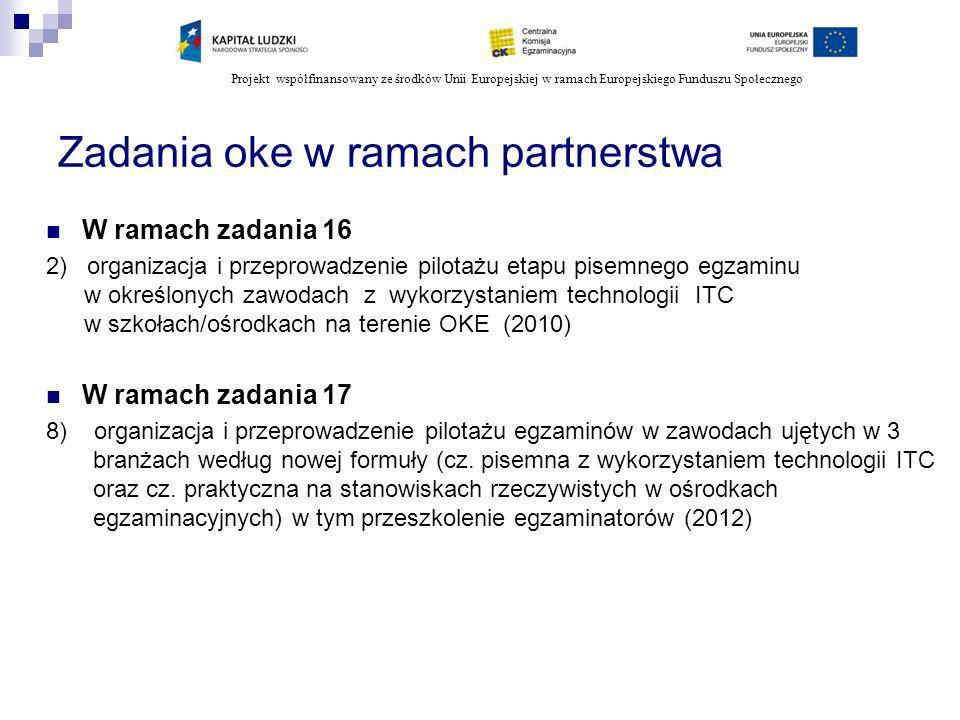 Projekt współfinansowany ze środków Unii Europejskiej w ramach Europejskiego Funduszu Społecznego Zadania oke w ramach partnerstwa W ramach zadania 16 2) organizacja i przeprowadzenie pilotażu etapu pisemnego egzaminu w określonych zawodach z wykorzystaniem technologii ITC w szkołach/ośrodkach na terenie OKE (2010) W ramach zadania 17 8) organizacja i przeprowadzenie pilotażu egzaminów w zawodach ujętych w 3 branżach według nowej formuły (cz.