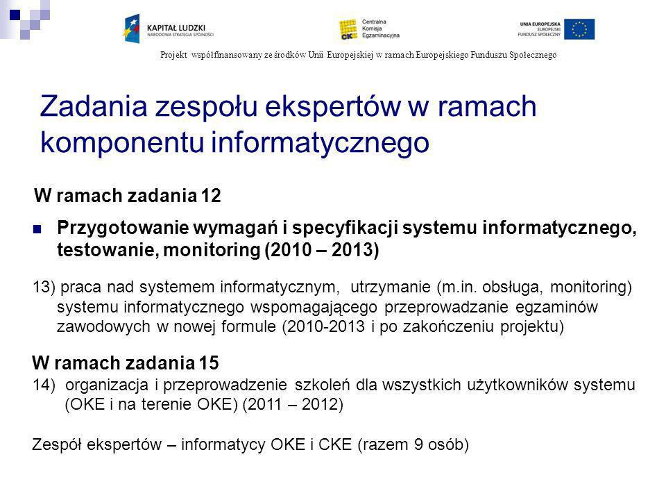 Projekt współfinansowany ze środków Unii Europejskiej w ramach Europejskiego Funduszu Społecznego Zadania zespołu ekspertów w ramach komponentu inform
