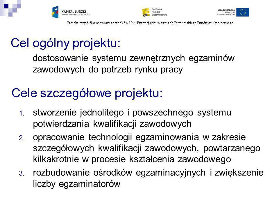 Projekt współfinansowany ze środków Unii Europejskiej w ramach Europejskiego Funduszu Społecznego Cel ogólny projektu: dostosowanie systemu zewnętrznych egzaminów zawodowych do potrzeb rynku pracy Cele szczegółowe projektu: 1.