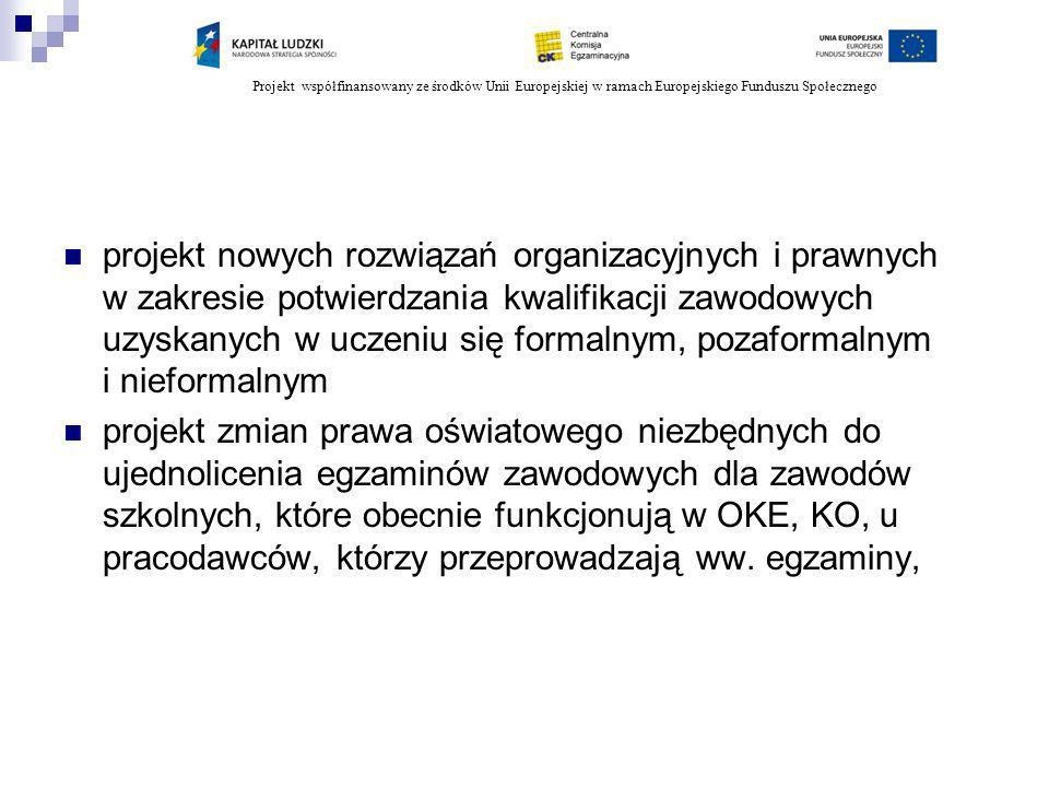 Projekt współfinansowany ze środków Unii Europejskiej w ramach Europejskiego Funduszu Społecznego projekt nowych rozwiązań organizacyjnych i prawnych
