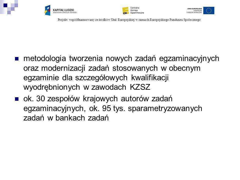 Projekt współfinansowany ze środków Unii Europejskiej w ramach Europejskiego Funduszu Społecznego informatory o zmodernizowanym systemie zewnętrznych egzaminów zawodowych - dla wszystkich zawodów ujętych w KZSZ (produkt: informatory będą ogłoszone i zamieszczone na stronie internetowej CKE - do 30 sierpnia 2013r.)