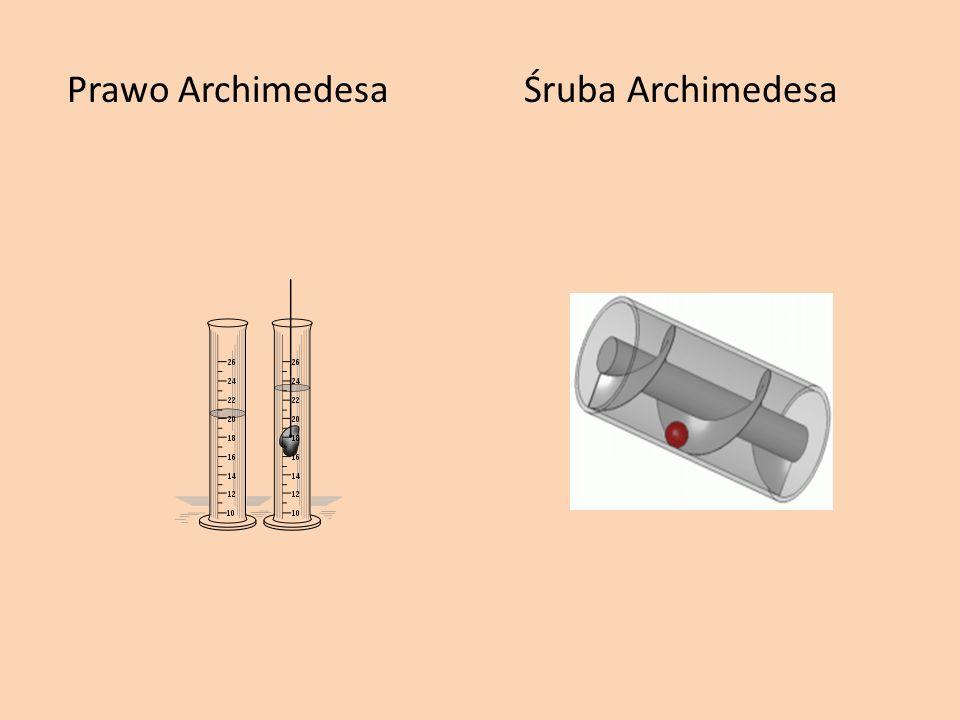 Prawo Archimedesa Śruba Archimedesa