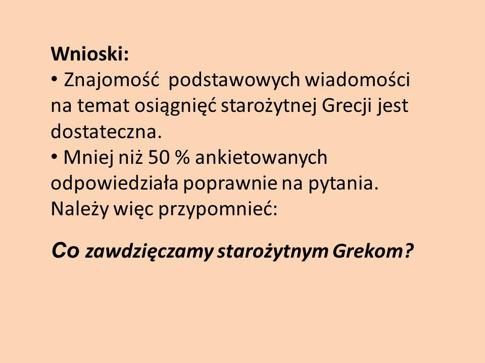 Symbole narodowe Godło GrecjiFlaga Grecji