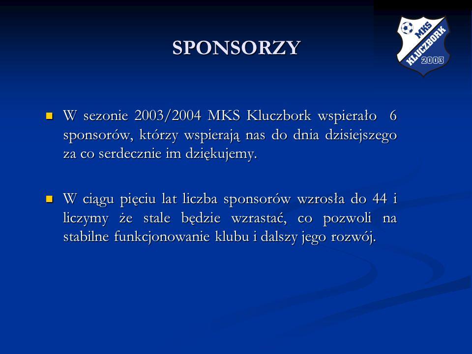 SPONSORZY W sezonie 2003/2004 MKS Kluczbork wspierało 6 sponsorów, którzy wspierają nas do dnia dzisiejszego za co serdecznie im dziękujemy. W sezonie