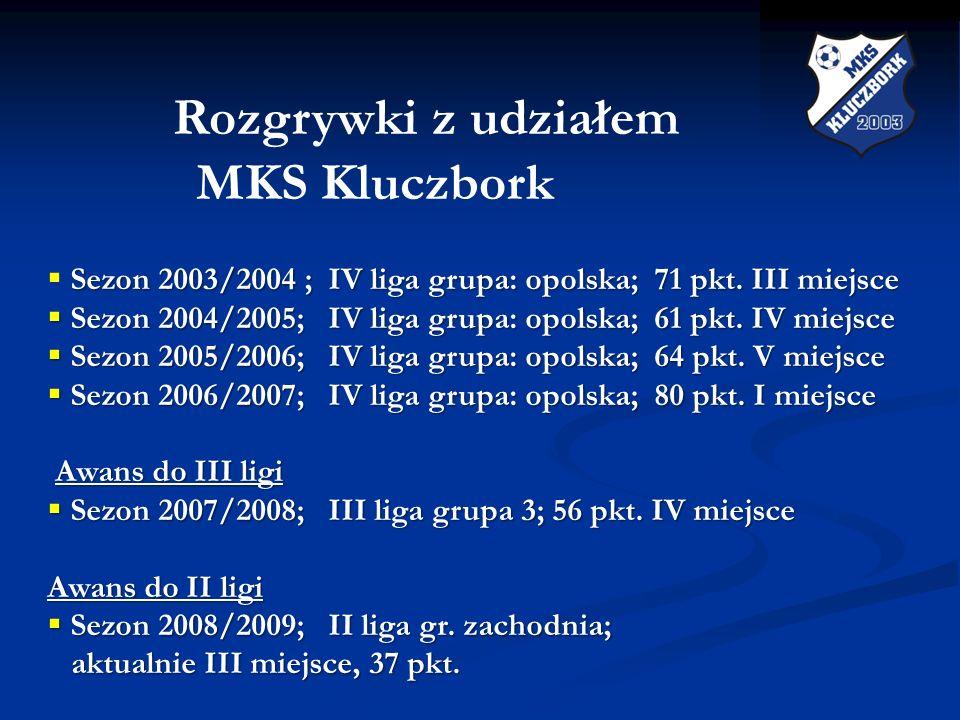 Sezon 2003/2004 ; IV liga grupa: opolska; 71 pkt. III miejsce Sezon 2004/2005; IV liga grupa: opolska; 61 pkt. IV miejsce Sezon 2004/2005; IV liga gru