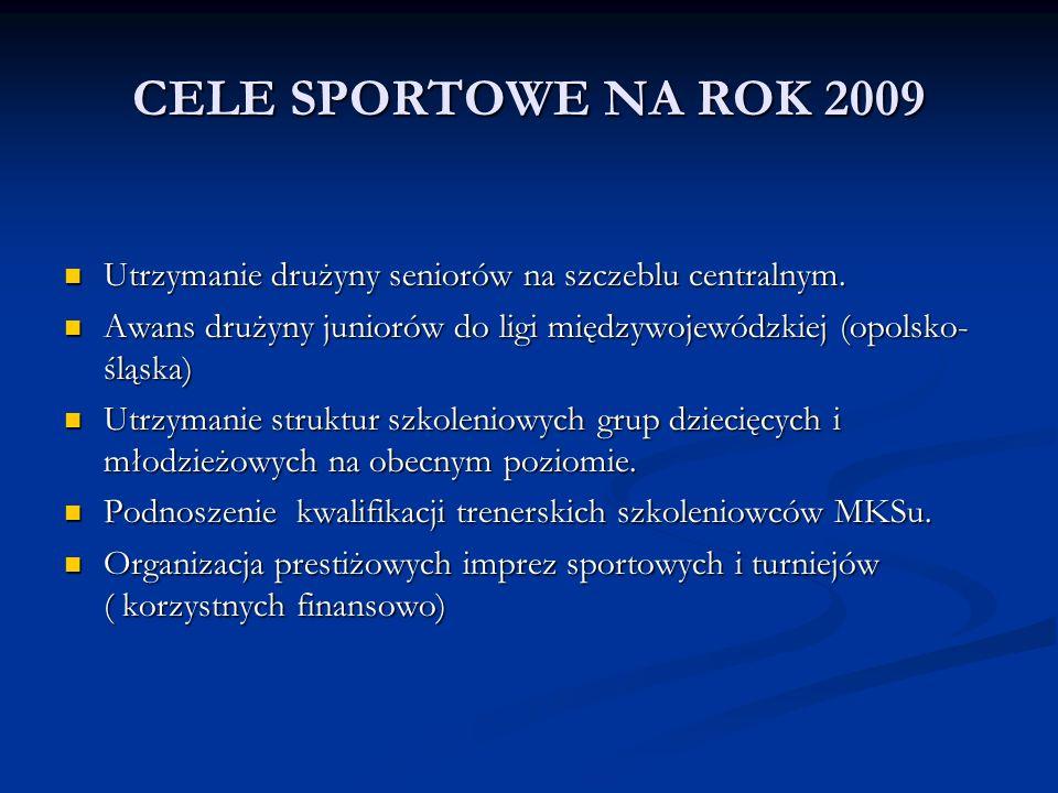CELE SPORTOWE NA ROK 2009 Utrzymanie drużyny seniorów na szczeblu centralnym. Utrzymanie drużyny seniorów na szczeblu centralnym. Awans drużyny junior