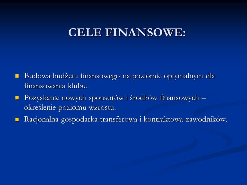 CELE FINANSOWE: CELE FINANSOWE: Budowa budżetu finansowego na poziomie optymalnym dla finansowania klubu. Budowa budżetu finansowego na poziomie optym