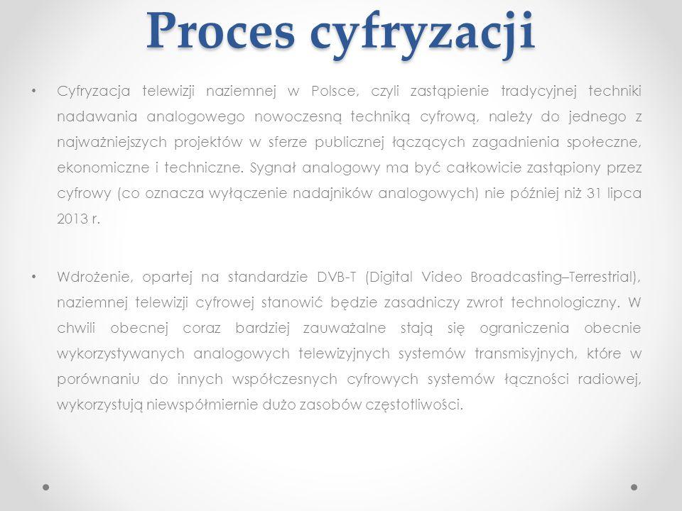 Proces cyfryzacji Cyfryzacja telewizji naziemnej w Polsce, czyli zastąpienie tradycyjnej techniki nadawania analogowego nowoczesną techniką cyfrową, n