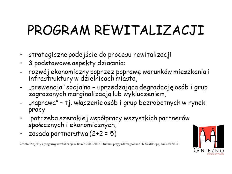 PROGRAM REWITALIZACJI strategiczne podejście do procesu rewitalizacji 3 podstawowe aspekty działania: -rozwój ekonomiczny poprzez poprawę warunków mie