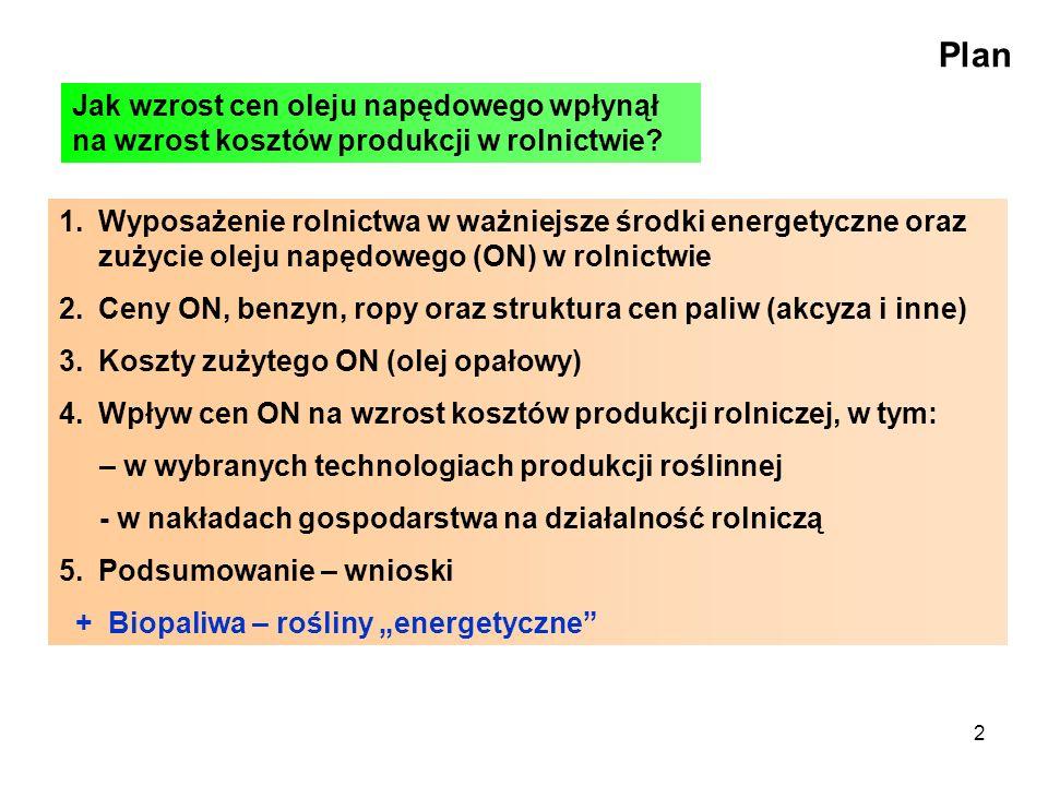 2 Plan 1.Wyposażenie rolnictwa w ważniejsze środki energetyczne oraz zużycie oleju napędowego (ON) w rolnictwie 2.Ceny ON, benzyn, ropy oraz struktura