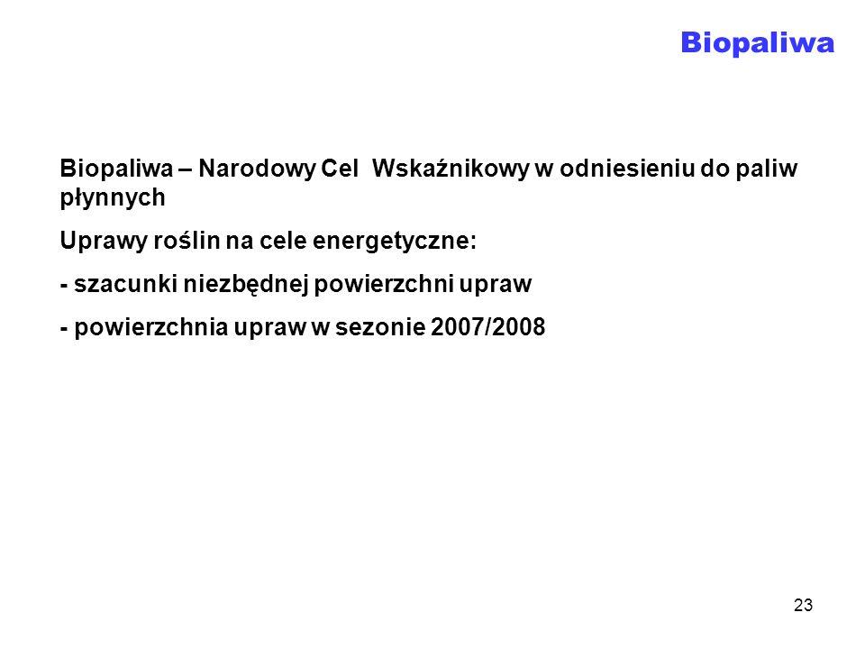 23 Biopaliwa Biopaliwa – Narodowy Cel Wskaźnikowy w odniesieniu do paliw płynnych Uprawy roślin na cele energetyczne: - szacunki niezbędnej powierzchn