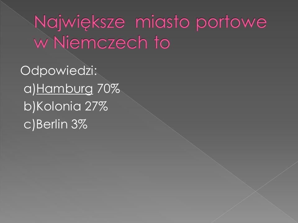 Odpowiedzi: a)Hamburg 70% b)Kolonia 27% c)Berlin 3%