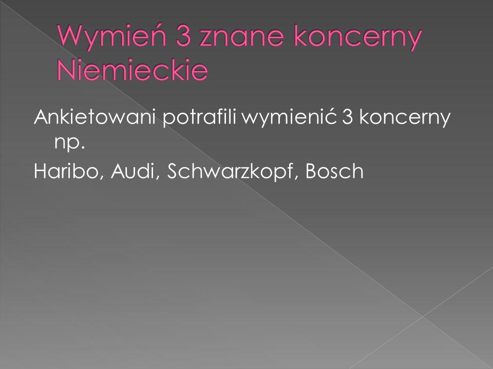 Ankietowani potrafili wymienić 3 koncerny np. Haribo, Audi, Schwarzkopf, Bosch