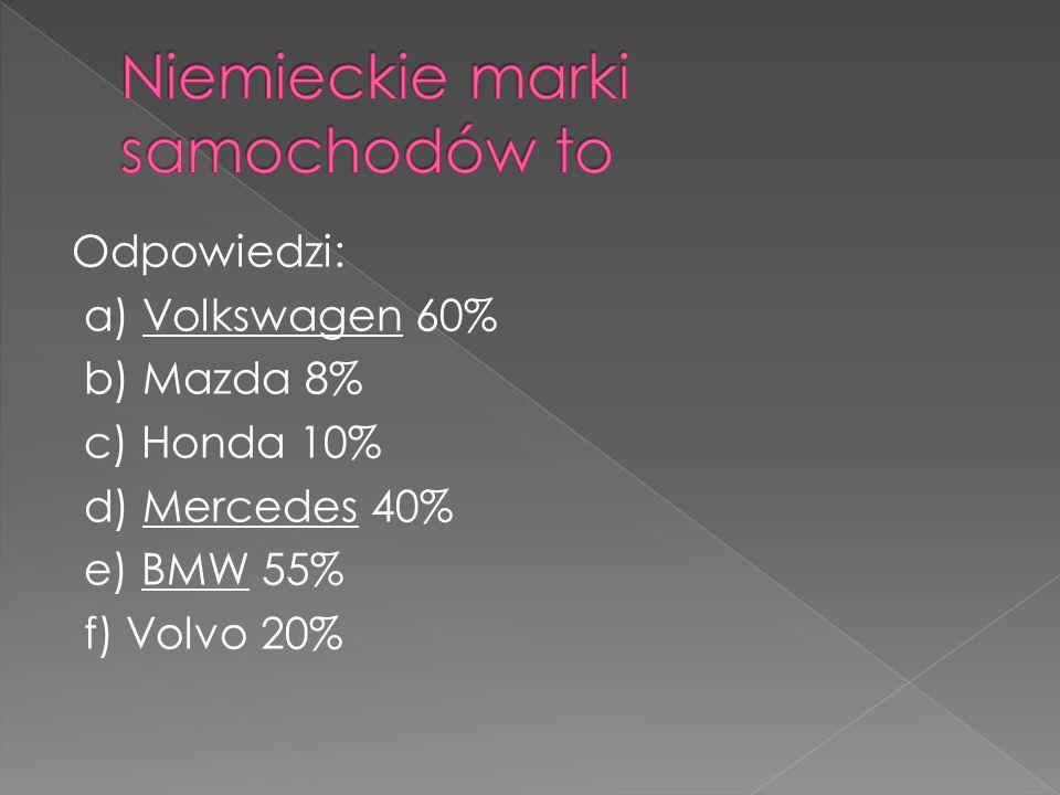 Odpowiedzi: a) Volkswagen 60% b) Mazda 8% c) Honda 10% d) Mercedes 40% e) BMW 55% f) Volvo 20%