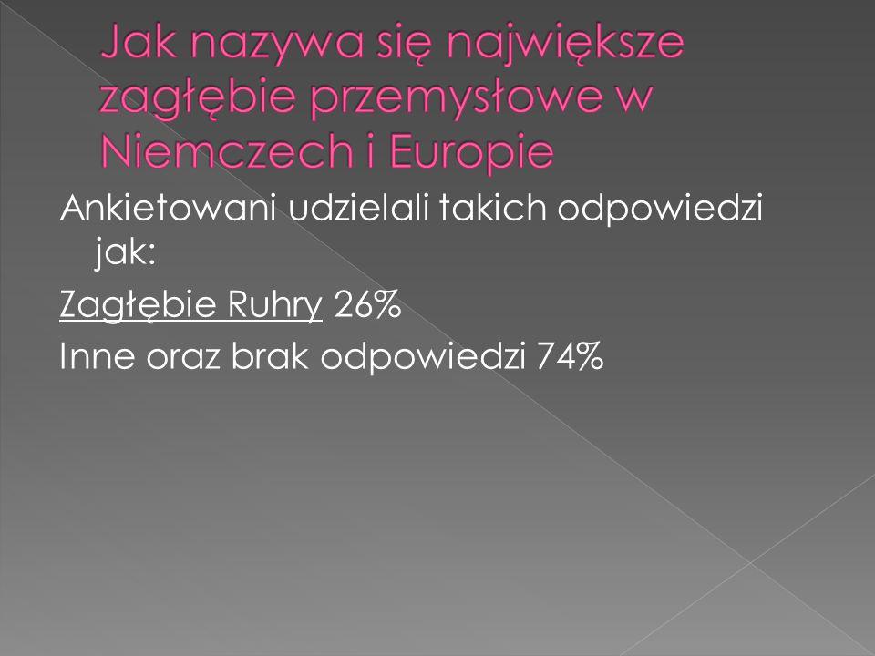 Ankietowani udzielali takich odpowiedzi jak: Zagłębie Ruhry 26% Inne oraz brak odpowiedzi 74%