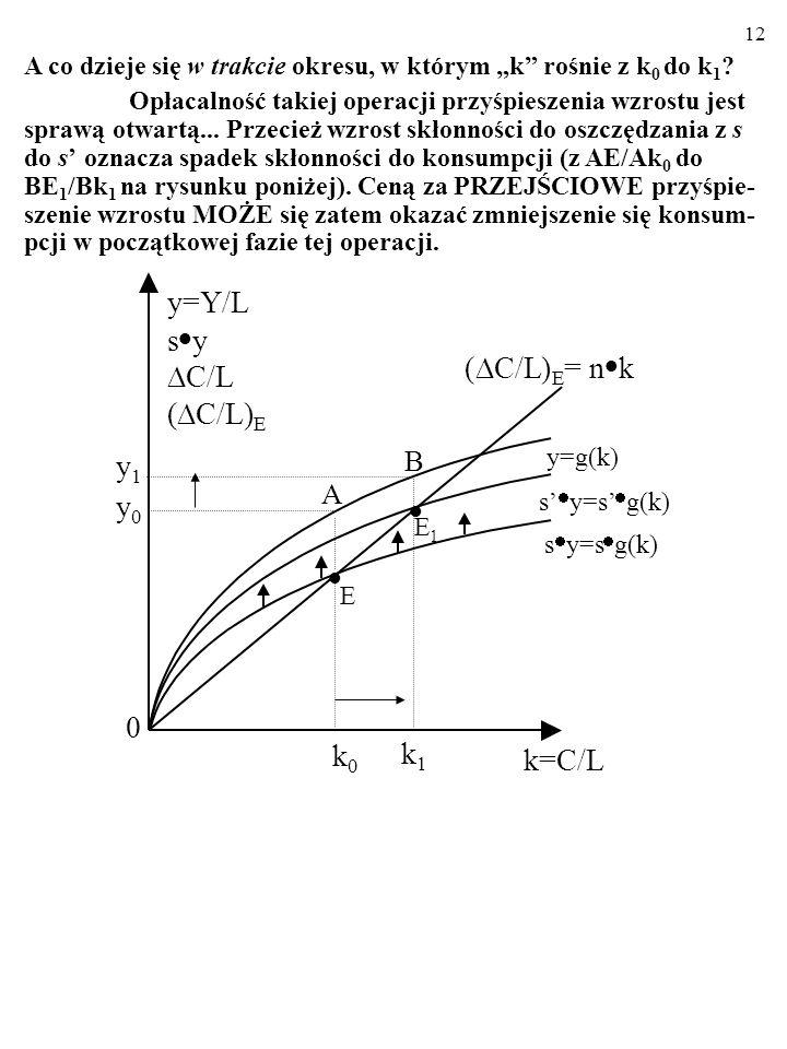 11 A co dzieje się w trakcie okresu, w którym k rośnie z k 0 do k 1 .