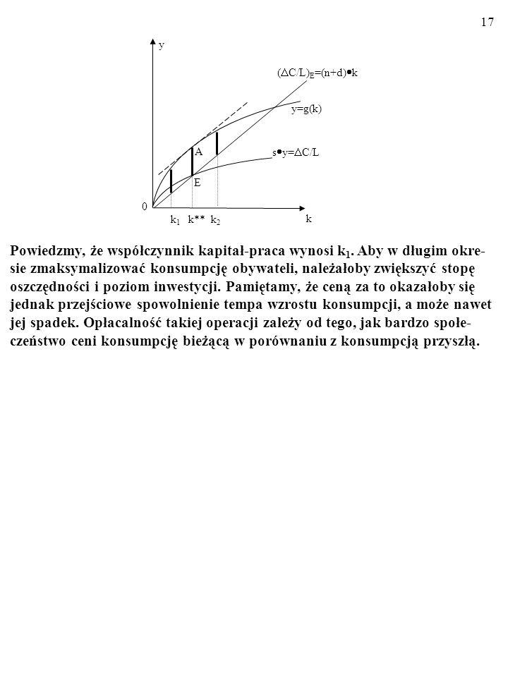 16 Oczywiście, warunek dy/dk=(n+d) zostanie spełniony, jeśli skłon- ność do oszczędzania, s, osiągnie odpowiedni (optymalny) poziom (na rysunku obok chodzi o poziom s o ).