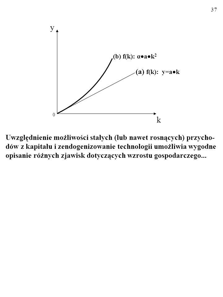 36 Skutki odrzucenia założenia o malejących przychodach z kapitału i endogenizacji technologii.