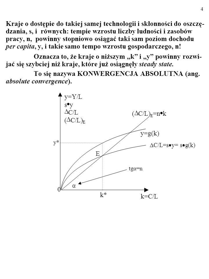 34 Założymy, że poziom technologii zależy od relacji kapitał-praca, k: A=α C/L=α k, gdzie α opisuje wpływ wzrostu k na technologię, A (wzrostowi k towarzyszą nakłady na badania, których efektem są ulepszenia technologii).