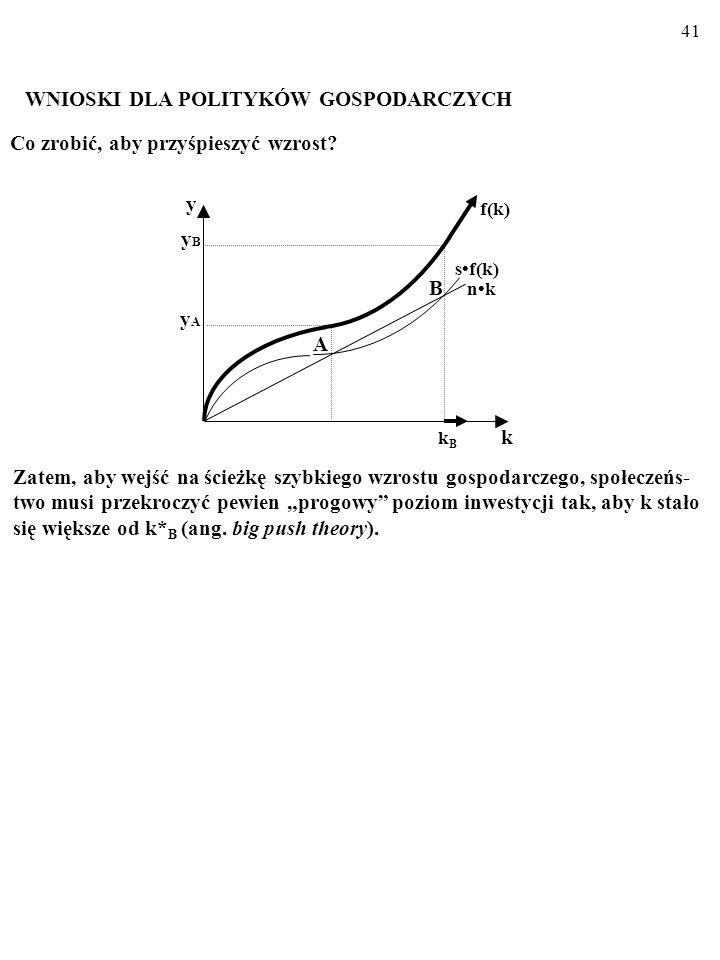 40 Wzrost gospodarczy, napędzany m.in.